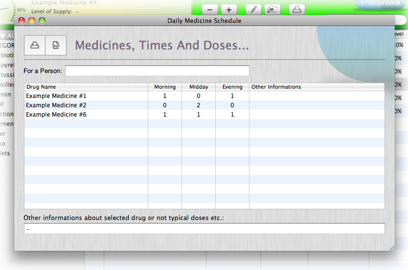 medication schedules